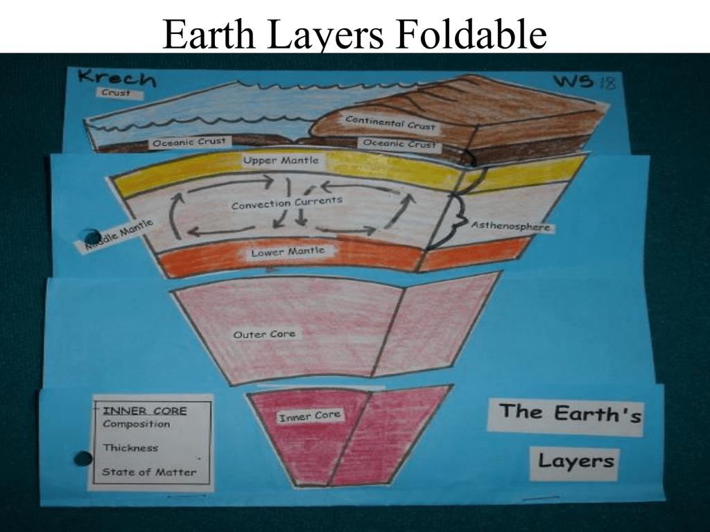 Earth Interior Ppt