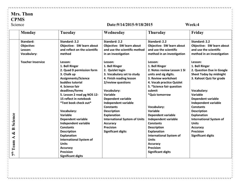 5th Grade Scientific Method Vocabulary Worksheet