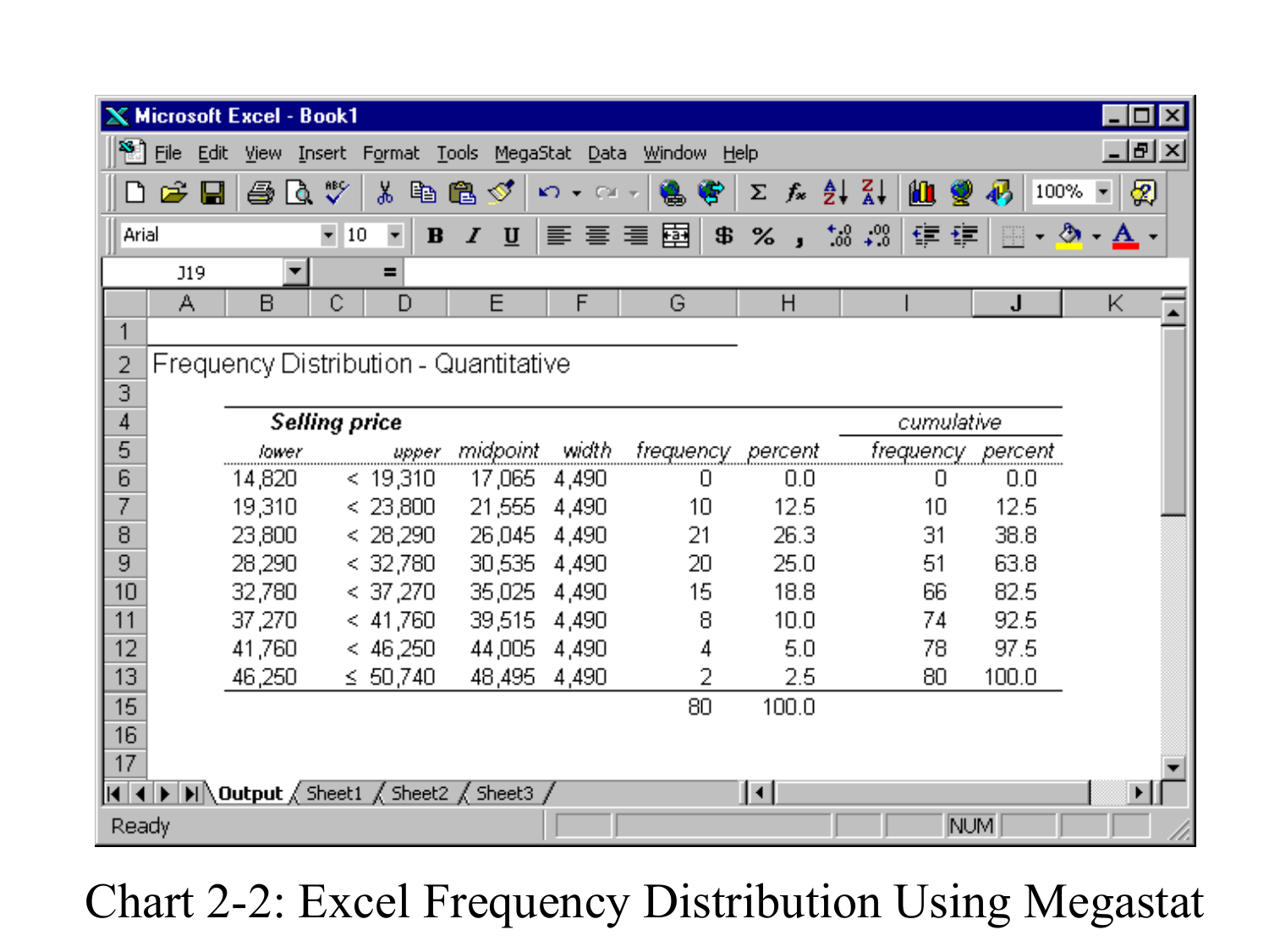 Frequency Distribution Of Data Using Megastat