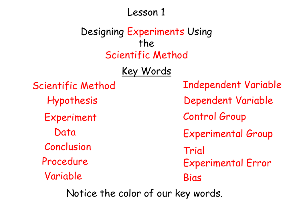 Presentation1 Scientific Method