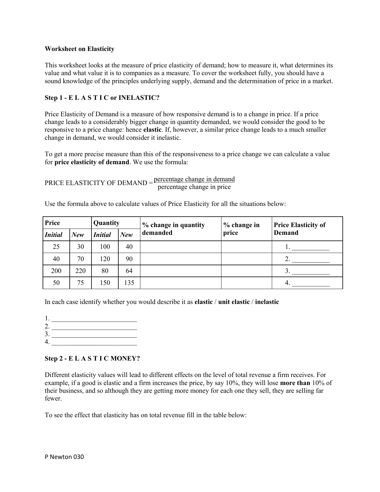 This Worksheet Looks At The Measure Of Price Elasticity Of