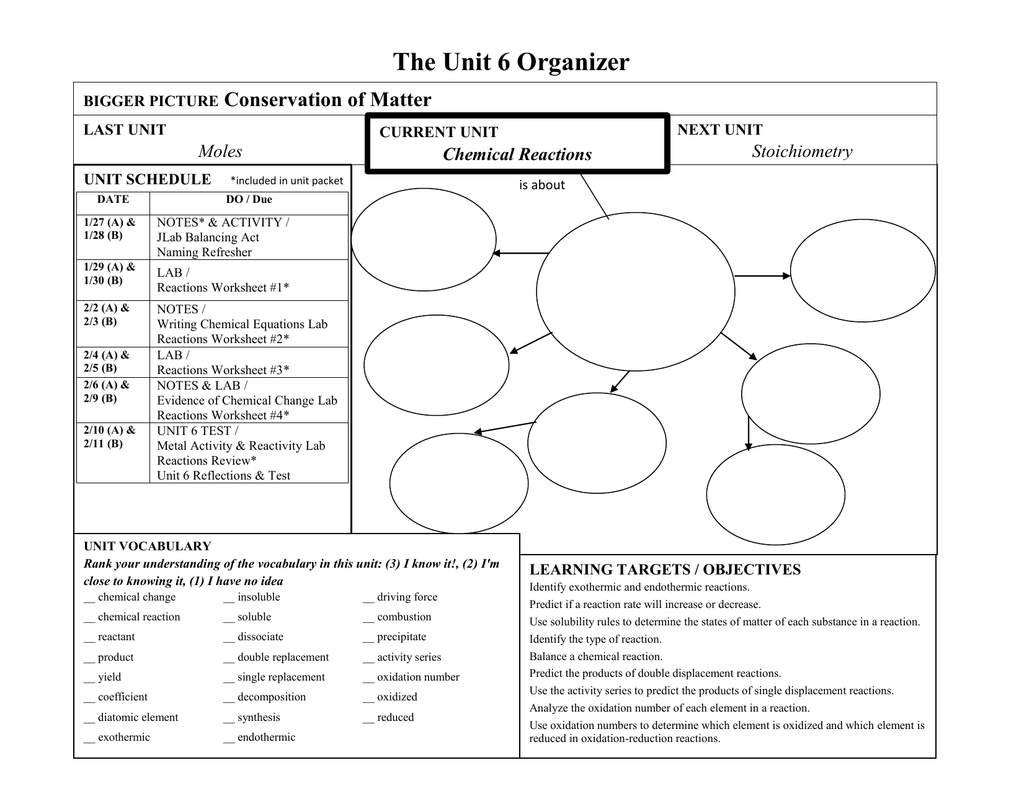 Evidence Of A Chemical Reaction Worksheet