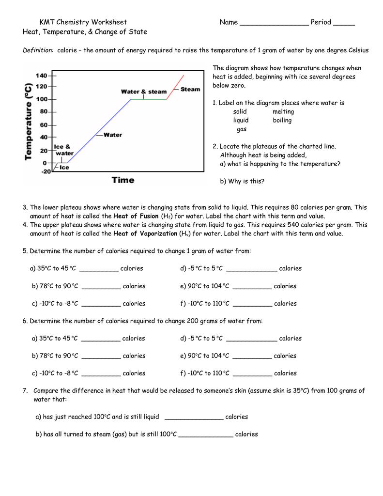 Kmt Chemistry Worksheet
