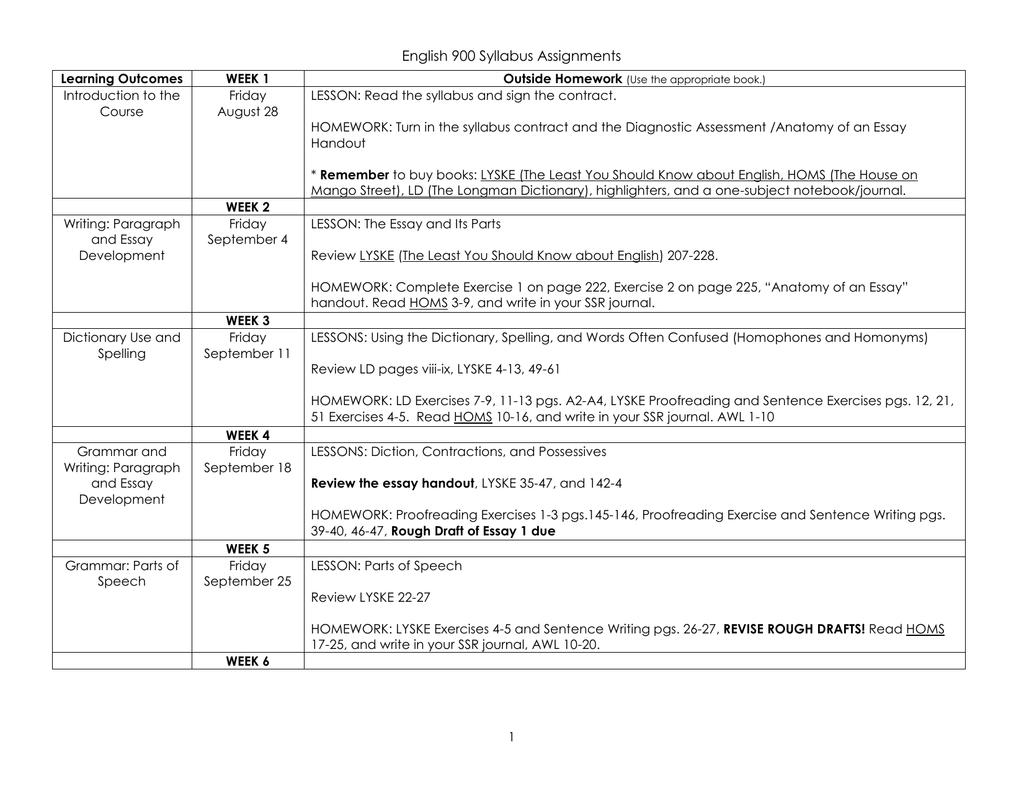 English 900 Syllabus Assignments