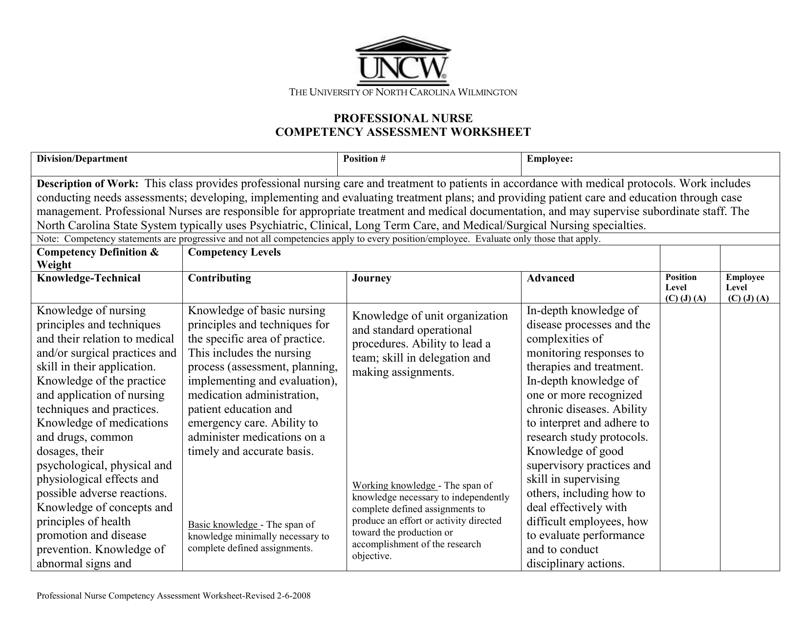 Professional Nurse Competency Assessment Worksheet