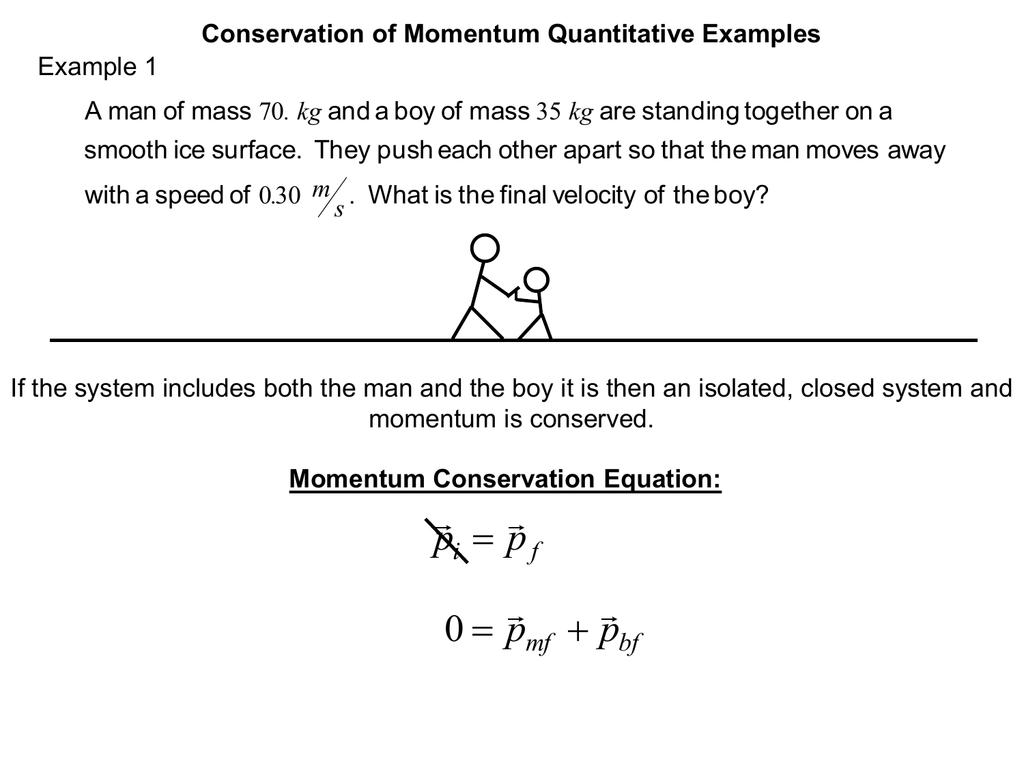 Impulsive Force Model Worksheet 3 Conservation Of Momentum I