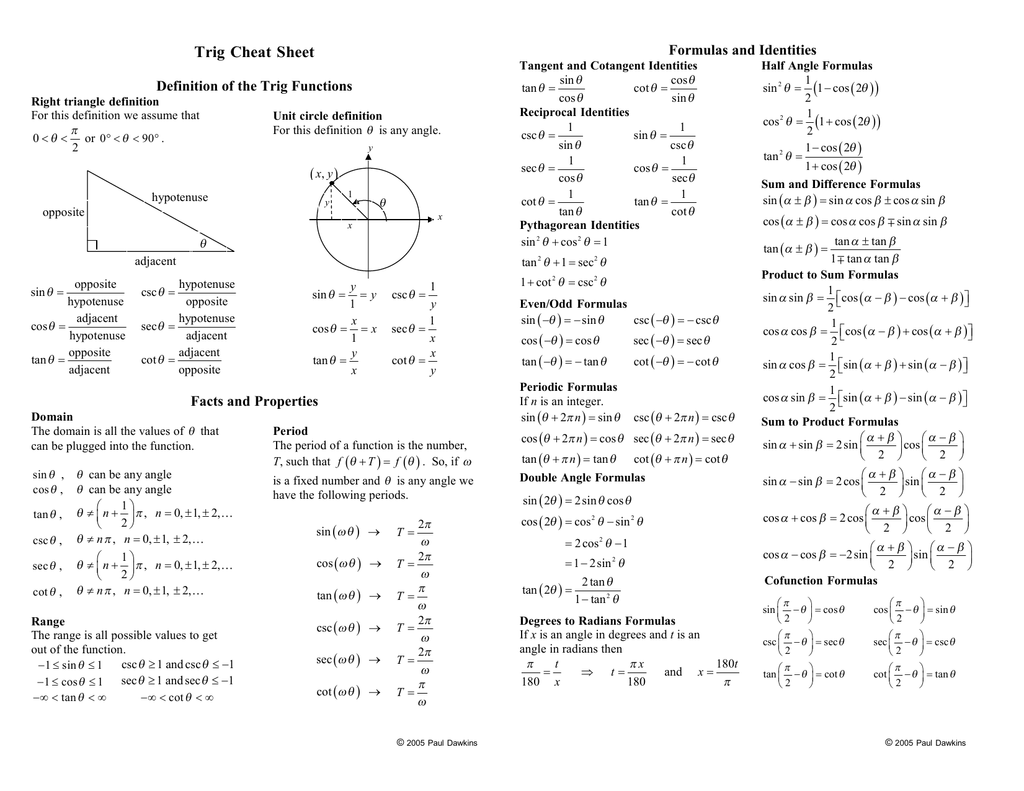 Trig Cheat Sheet Definition Of The Trig Functions