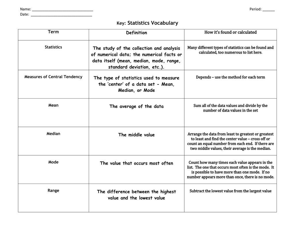 Statistics Vocabulary Key Term Definition