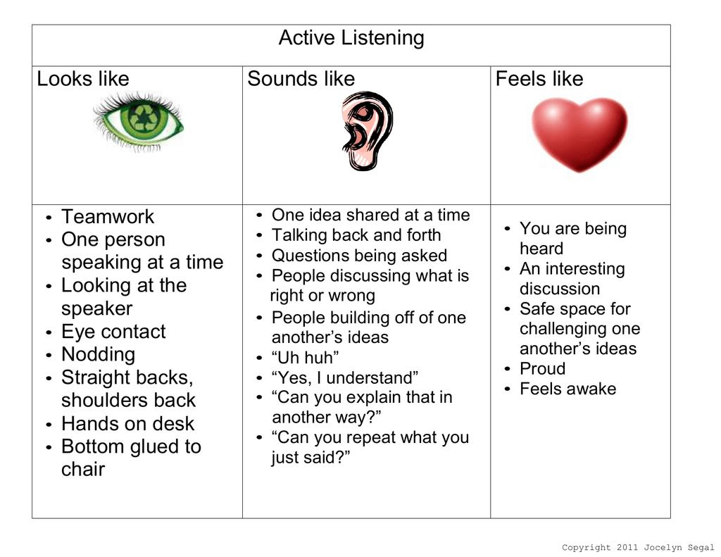 Active Listening Looks Like Sounds Like Feels Like