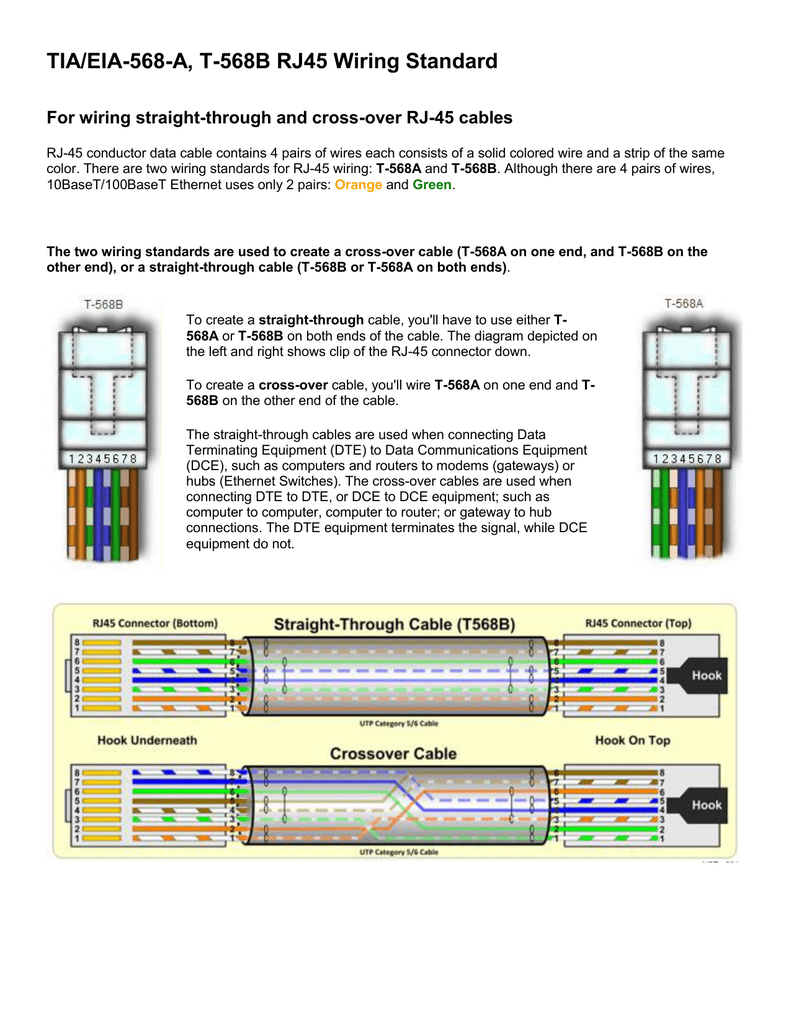 Luxury t1 rj45 wiring diagram pattern wiring diagram ideas charming t1 rj45 wiring diagram images electrical with 28 more ideas asfbconference2016 Image collections