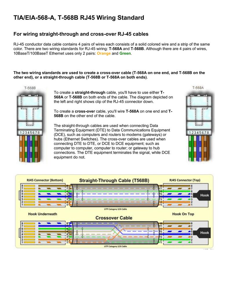 cat5 568a wiring diagram yamaha xz 550 wiring schematic