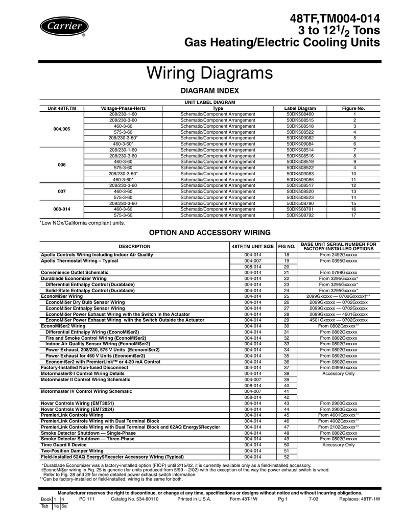Jeep Spartan Wiring Trusted Diagrams Time 23 Diagram Images Torque Specs
