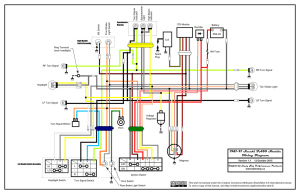Suzuki Cdi Wiring Diagram  Wiring Diagram And Schematics