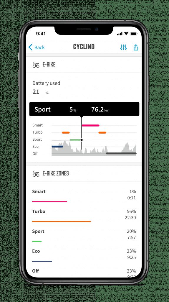 ELEMNT Companion app 上にてライド後の e-バイク使用モードの履歴を表示している様子 (日本語設定時には日本語で表示される。)