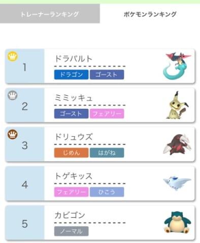 ポケモン剣盾 フレンド対戦