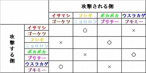 syuzoku1