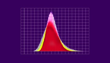 Statistics for Data Science: Introduction to the Central Limit Theorem (with implementation in R)