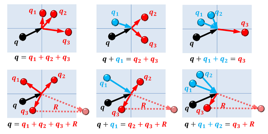 four-phonon
