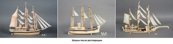 Доклад художника-реставратора И. А. Левашевой «Атрибуция ...