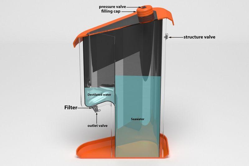 bermuda-water-purifier-7
