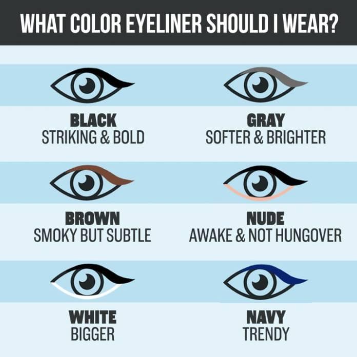 cliomakeup-matrimonio-in-vista-cosa-fare-14-eyeliner