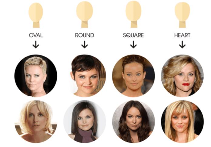 cliomakeup-hair-contouring-9-forme-viso