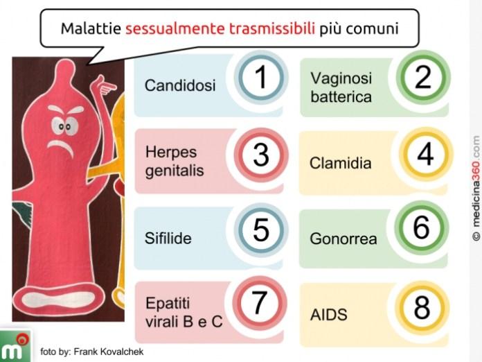 ClioMakeUp-sesso-orale-domande-risposte-malattie-prevenzione-protezione-7