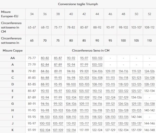 cliomakeup-taglia-reggiseno-16-tabella