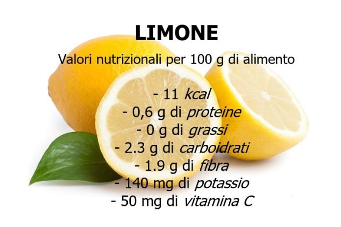 cliomakeup-dieta-limone-proprietà-8