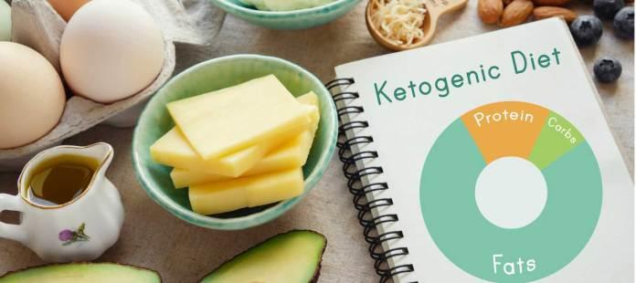 menu dieta chetogenica per dimagrire