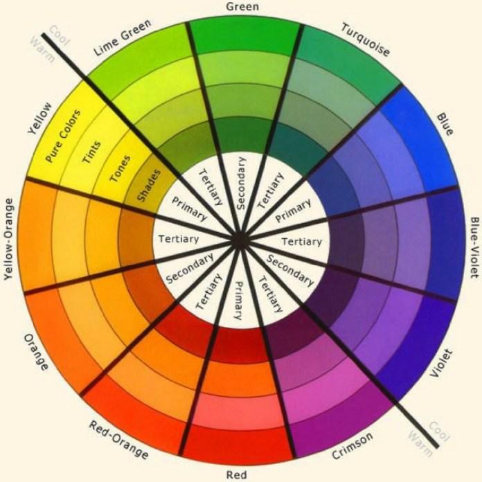 cliomakeup-come-abbinare-ombretto-borgogna-2-ruota-colori