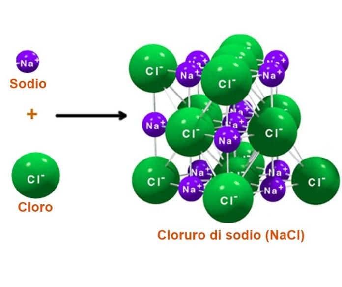cliomakeup-ridurre-sale-sodio-3