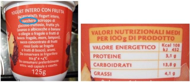 cliomakeup-diario-alimentare-yogurt-frutta-6