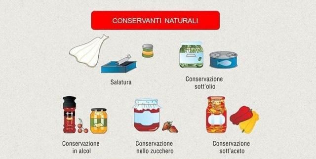 cliomakeup-leggere-etichetta-conservanti-naturali-13