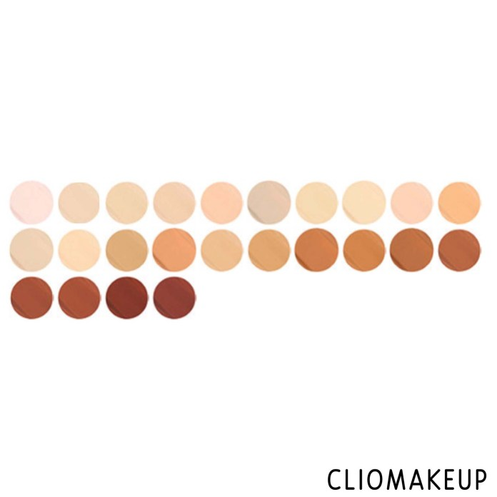 cliomakeup-recensione-correttore-makeup-revolution-conceale-e-define-full-coverage-concealer-3