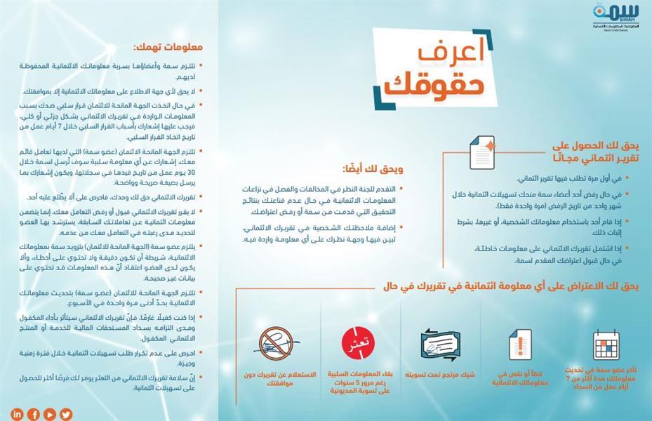 أخبار 24 سمة يحظر على الجهات المانحة للائتمان الاستعلام