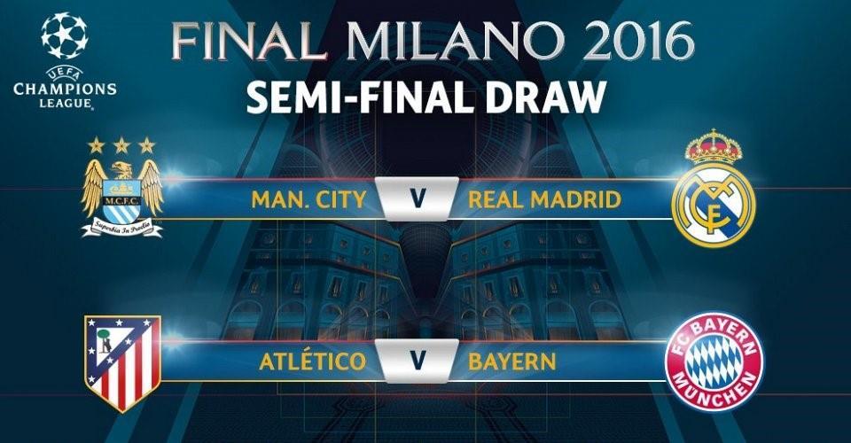 أخبار 24 نتائج قرعة نصف نهائي دوري أبطال أوروبا