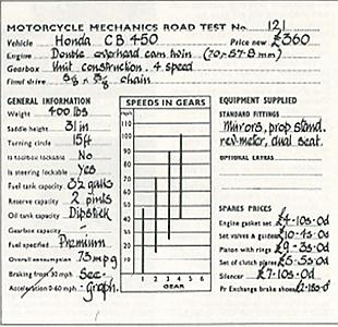Honda CB450 and Triump 500 motorcycle road test data