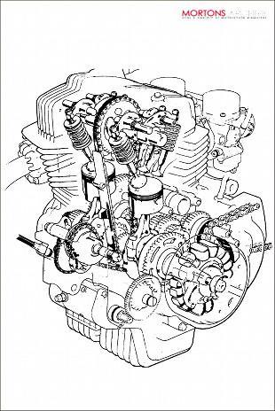 Honda CB250 engine artwork