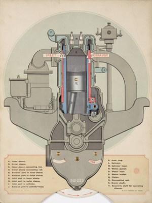 DaimlerKnight sleevevalve petrol engine, 1910 at Science and Society Picture Library
