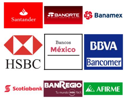 Resultado de imagen para bancos mexicanos sin copyright