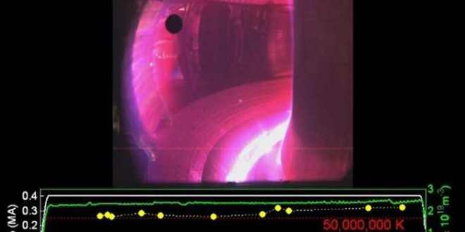 Fusion nucléaire : La Chine surpasse l'Allemagne