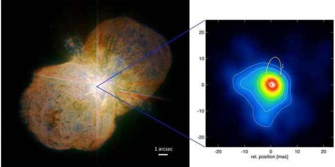 Des images détaillées du système stellaire Eta Carinae