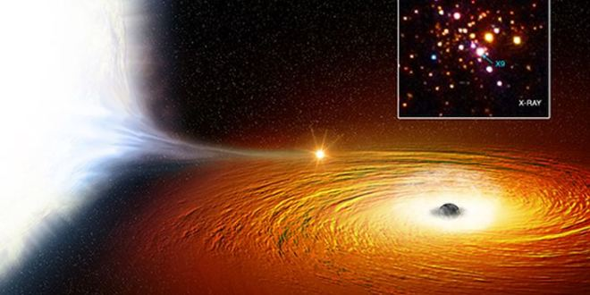 Découverte de l'orbite la plus proche d'une étoile autour d'un trou noir