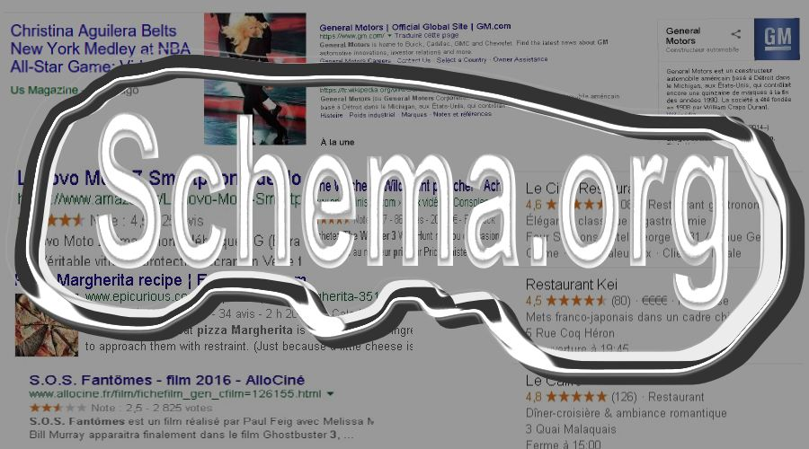 Optimisez votre site avec le balisage Article, NewsArticle, Blogposting, Organization, Website de Schema.org pour exploiter les données structurées.