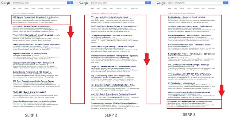 SERP Explained Ranking Factors