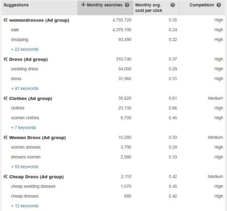 Marketer getting ad group and keyword suggestions through Bing Ads