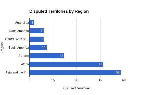 disputed territories by region