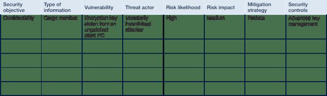 Foglio di lavoro per la valutazione del rischio con un esempio dimostrativo
