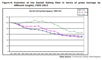 danish_fishing_fleet3